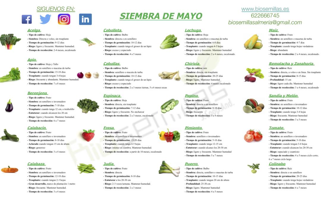 Calendario de Siembra Mayo